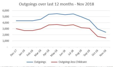 outgoing graph