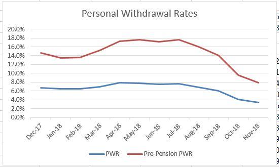 PWR graph