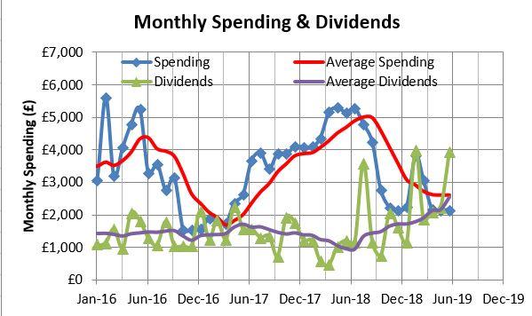 spendingers.JPG