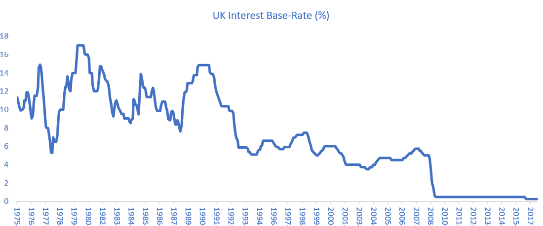 interest rates.png