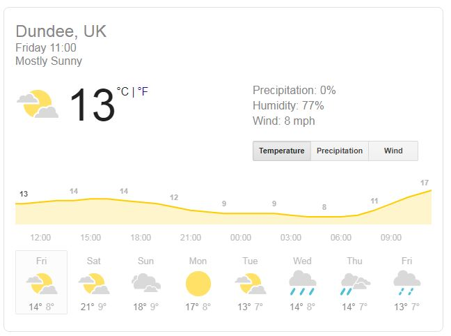 weather dundee